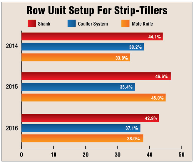 Row-Unit-Setup-For-Strip-Tillers.jpg
