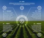 Nutrient carbon program