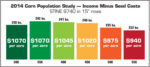 2014_Corn_Population_Study_—_Income_Minus_Seed_Costs.jpg