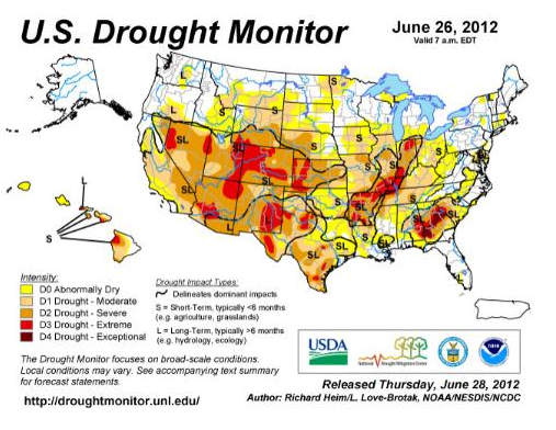 Drought monitor, June 26, 2012