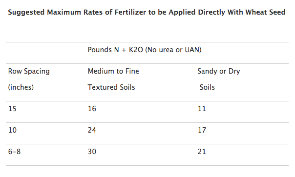 Fertilizer-and-seed.png