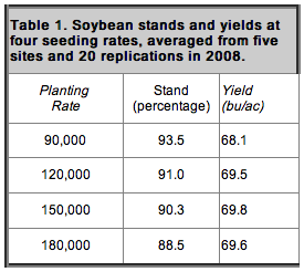 Soybean stand table