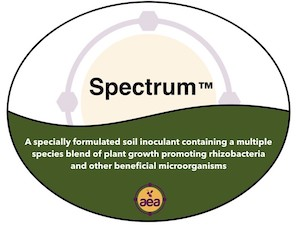 Spectrum™ from Advancing Eco Agriculture