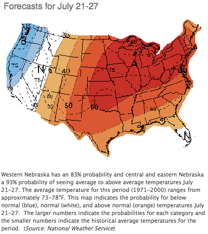 Temperature forecast for July 21-27